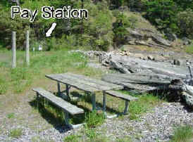 Pay Station Snoring Bay - Sucia Island Washington